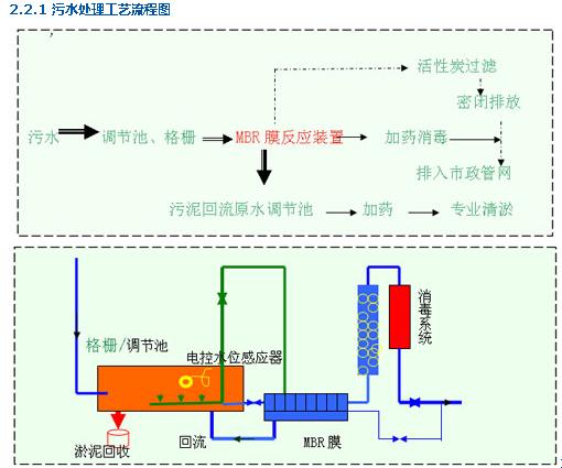 门诊废水处理公司 北京市实惠的医院水处理系统哪里有供应