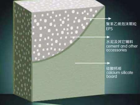 定西轻质隔墙板什么牌子好-庆阳聚苯颗粒水泥夹芯复合墙板知名厂商