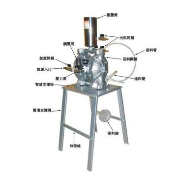源多顺优良的双隔膜泵|厦门隔膜泵厂家批发|质量保证