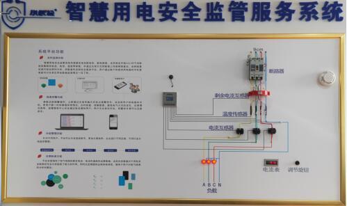 内蒙古安全用电_供应呼和浩特销量好的智慧用电安全监管系统