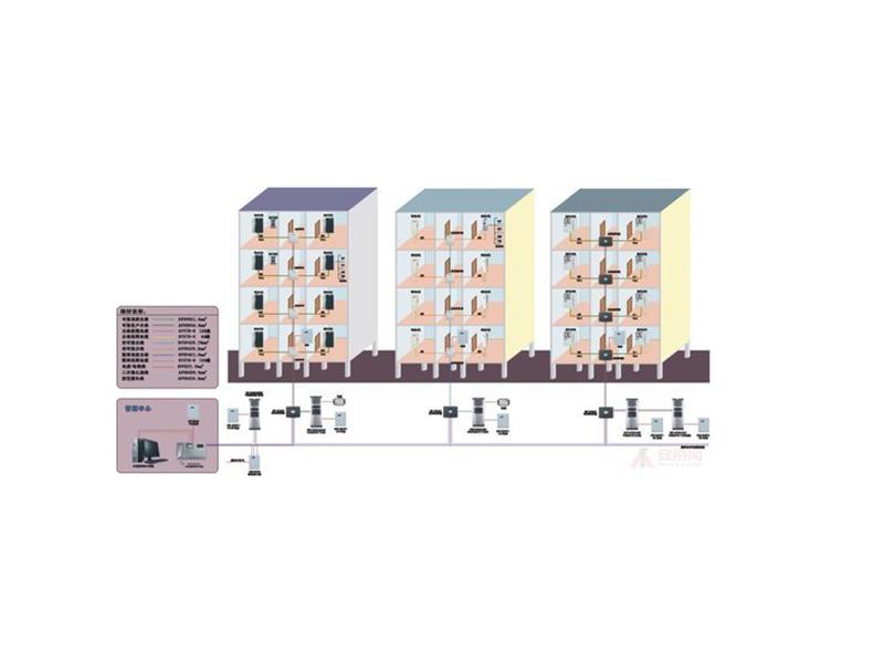 新乡楼宇可视对讲——专业的楼宇对讲供应商当属众安电子科技