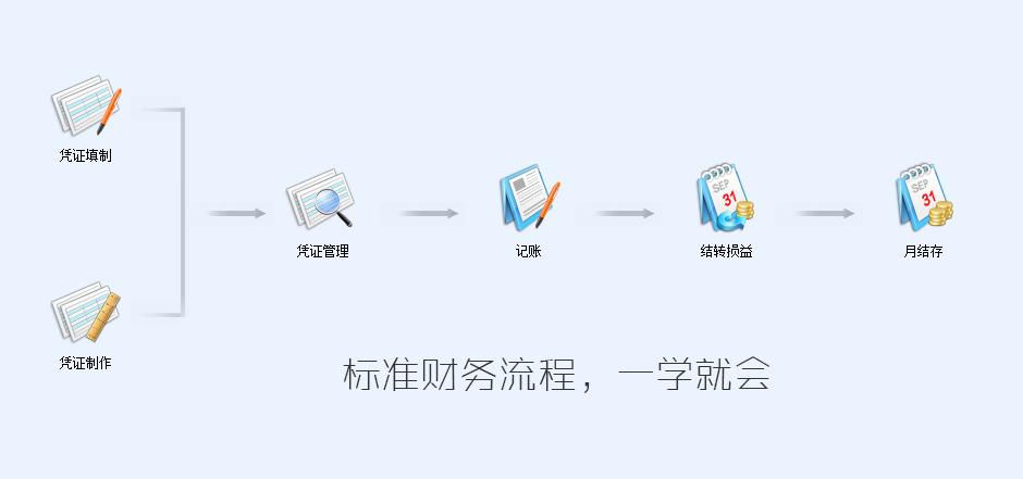 河南企业导师孙文丽被授予青年五四奖章13700768581