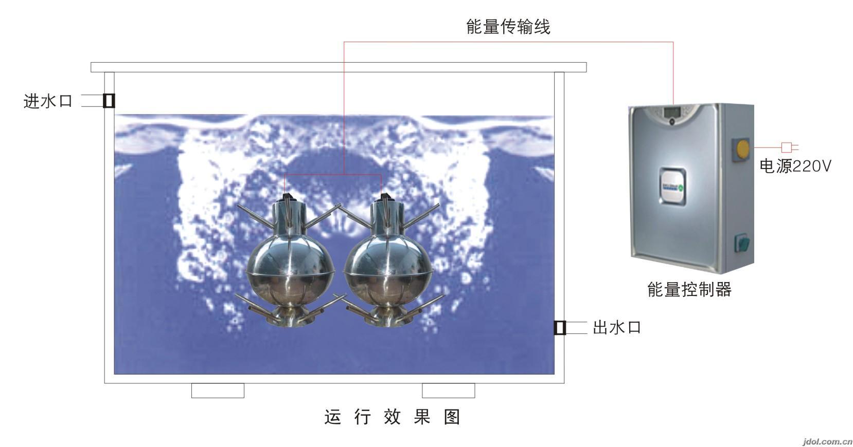 污水消毒設備費用-供應陜西廠家直銷的寧夏污水處理設備