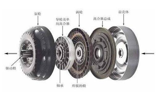 变扭器维修批发市场,银川专业的宁夏变扭器维修