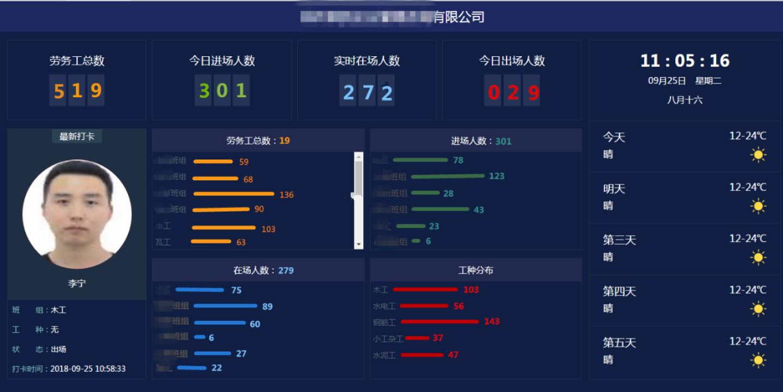 专业的建筑用工实名制系统供应商当属郑州钉云科技