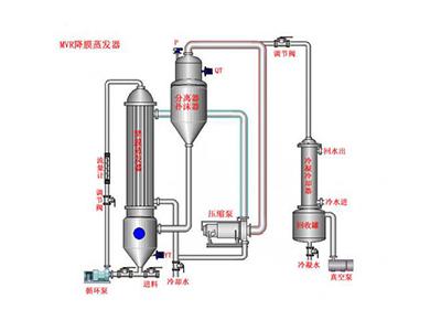 吴忠污水处理技术厂家-专业的污水处理技术北国环保节能提供