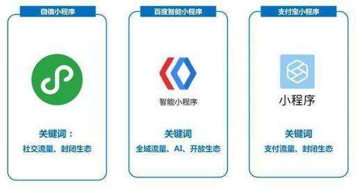中国百度智能小程序服务 称心的百度智能小程序在哪能买到