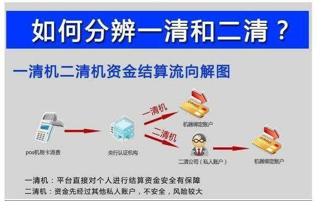 新城区支付盒子在哪申请-支付系统代理加盟找内蒙古携强