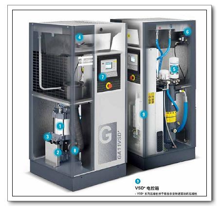 嘉峪關空壓機改變頻-實惠的空壓機改變頻推薦