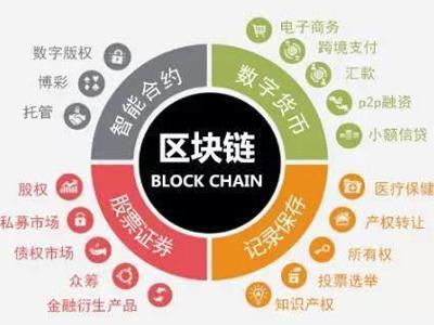 区块链-湖南知名的投资机构 区块链