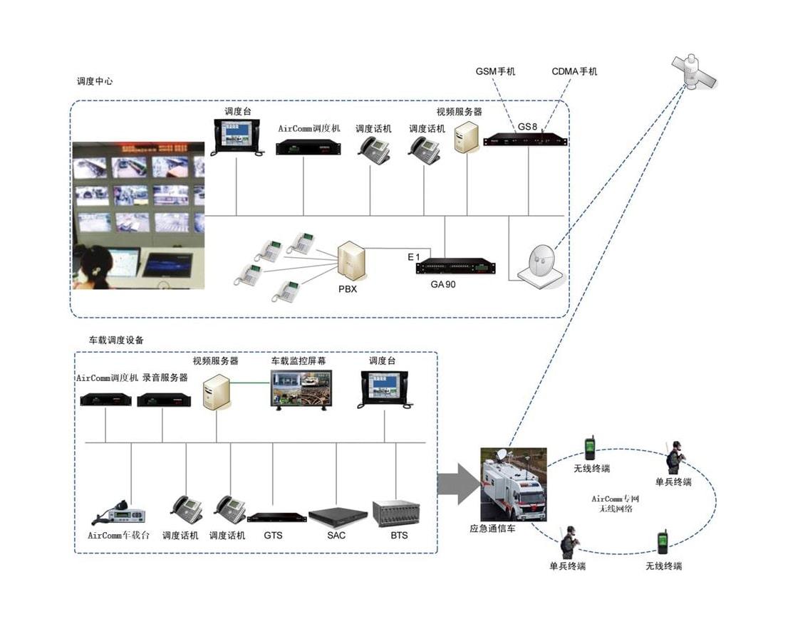 应?#26412;?#25588;通信方案-哪里供应的无线视频图传设备质量好