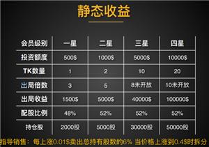 EOS智能拆分有人了解过吗-郑州EOS智能拆分项目质量保证