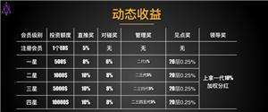 EOS智能拆分是什么项目上线多久了-郑州专业可靠的EOS智能拆分项目