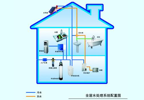安全饮水处理系统值得信赖-长春地区实惠的安全饮水处理系统