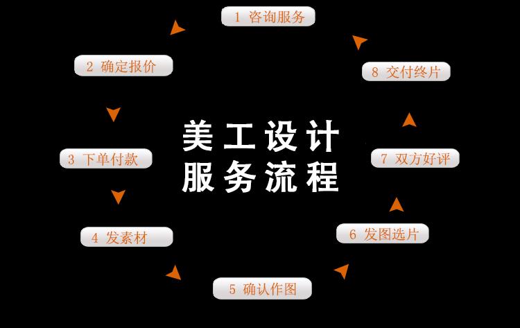 网店美工-贵州黔品精灵提供优惠的 网店美工
