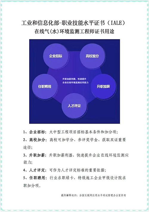 广东环境在线监测高级工程师培训平台-可靠的环保类高级工程师培训上哪找