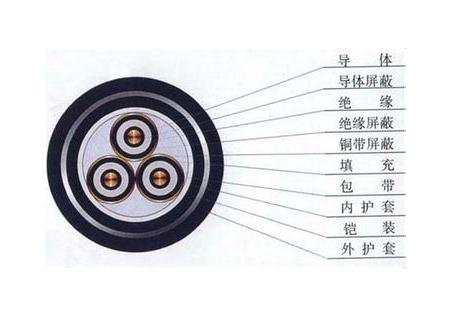 高压交联电缆厂家-高性价银川红日电线电缆要到哪买