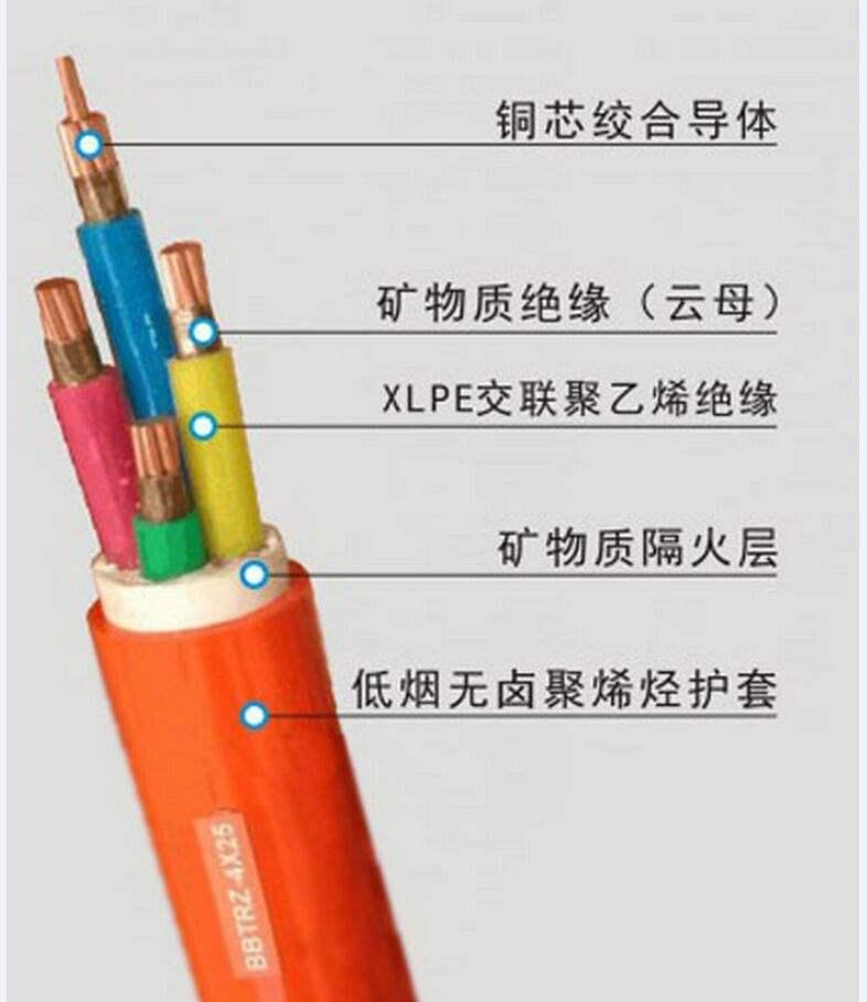 宁夏电线电缆-供应红日电线电缆划算的宁夏电线电缆