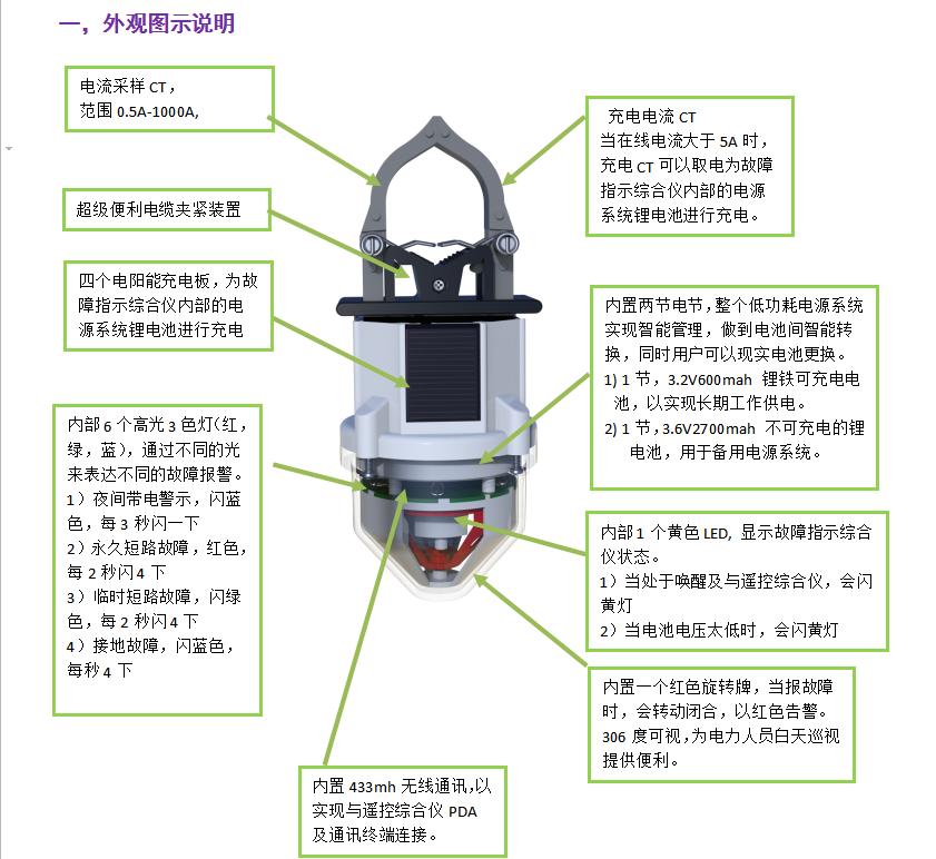 珠海超值的架空型短路及接地故障传感器 销售电力产品