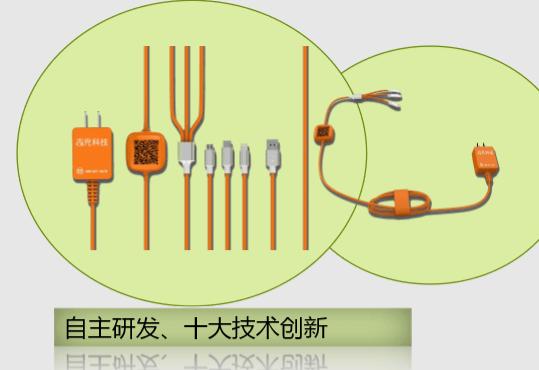 共享充电器HS667