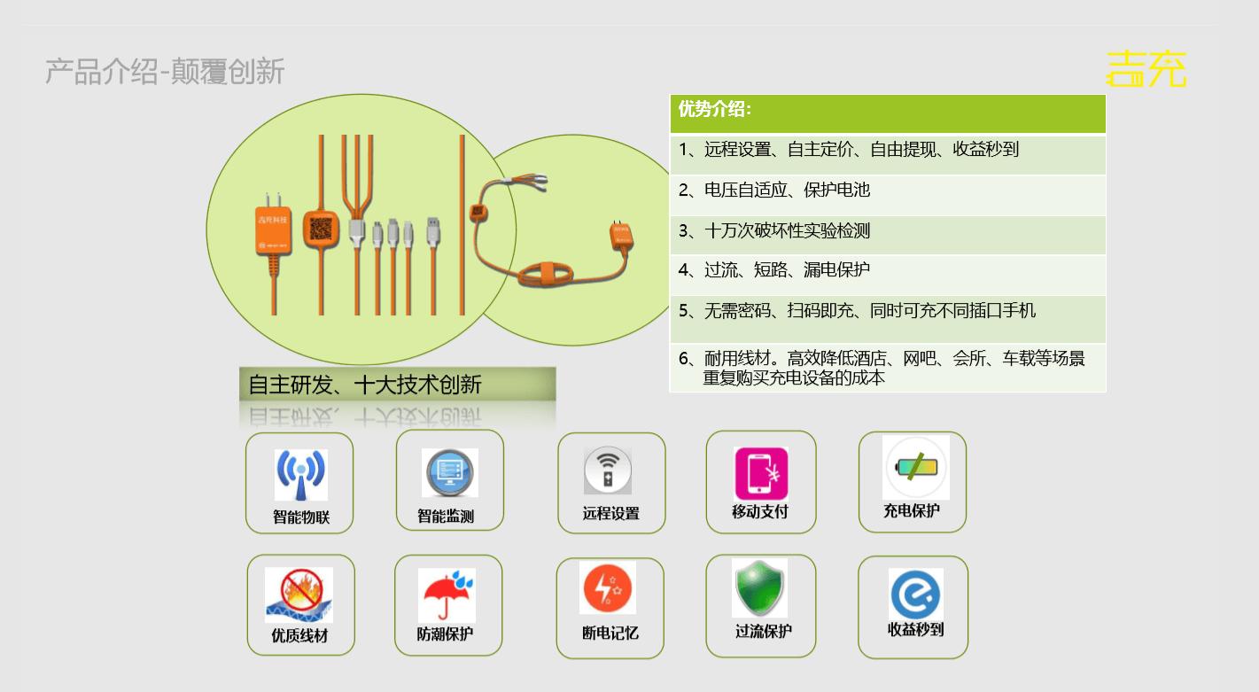 共享充电器行情-提供专业的共享充电器服务