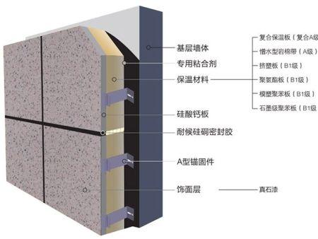 外墙保温装饰一体化betway必威平台