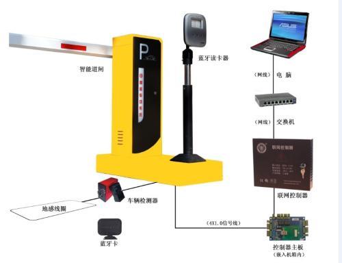 漳州门禁刷卡系统-福建哪里可以买到品牌好的门禁系统