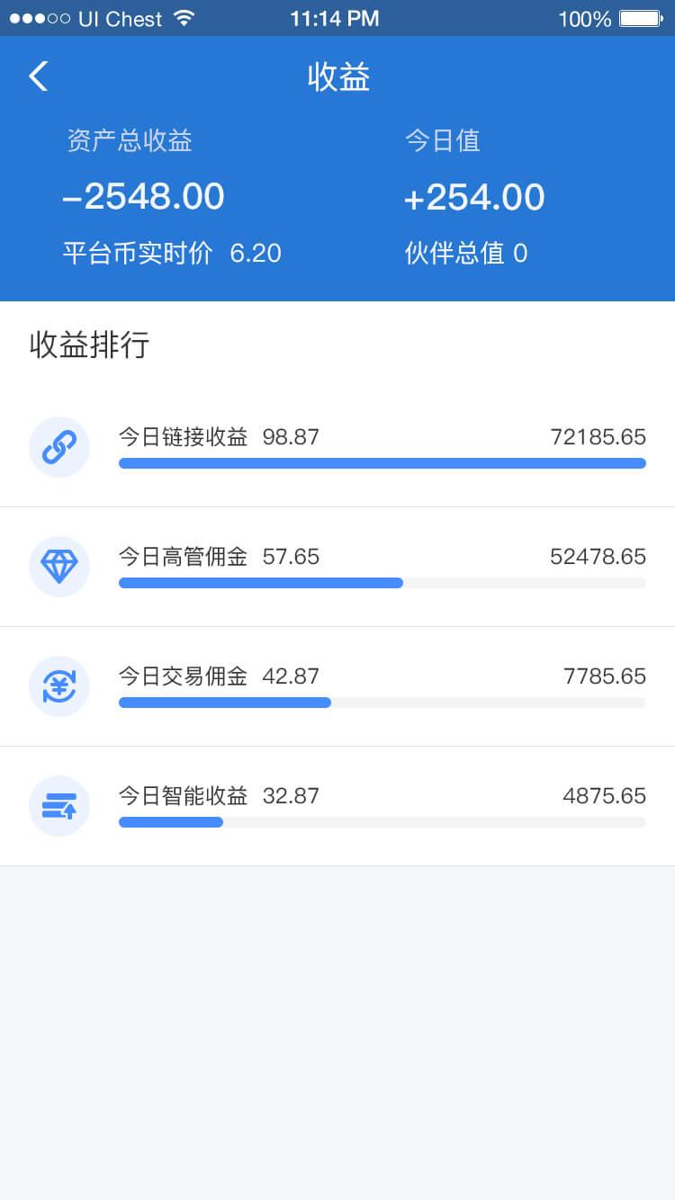 郑州区块链钱包APP开发-郑州信誉好的区块链钱包开发推荐