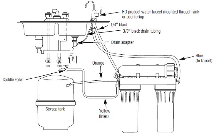 物美价廉的纯水机|怎么买质量好的美国通用GERO纯水机呢