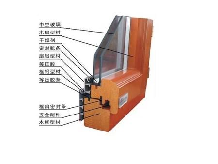 临朐铝木窗公司