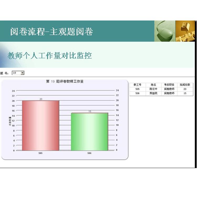 白银网上阅卷系统,主观题网上阅卷,考试网上阅卷