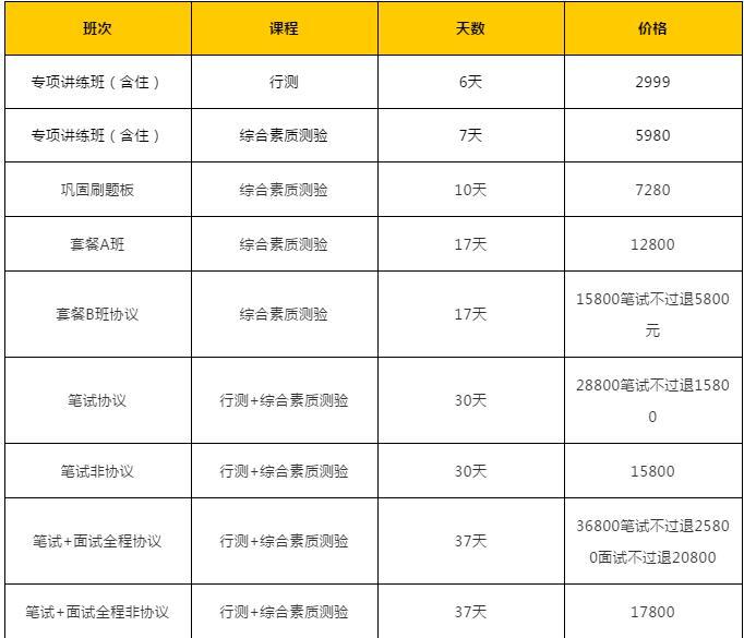 2019内蒙古选调生考试