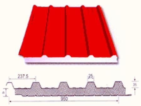 贺兰县彩钢板的价格-宁夏彩钢板供应