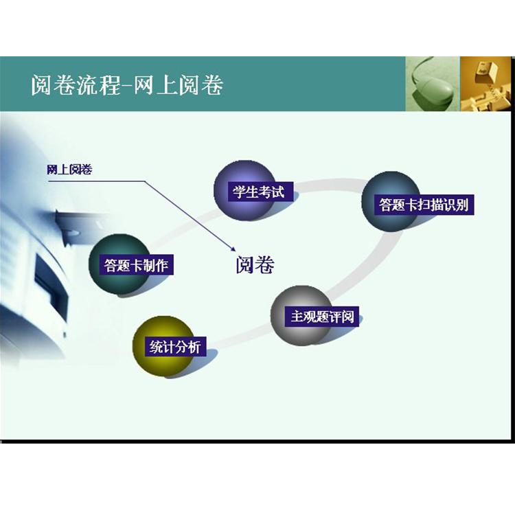 海晏县网上阅卷系统,网上阅卷系统图片,手机阅卷