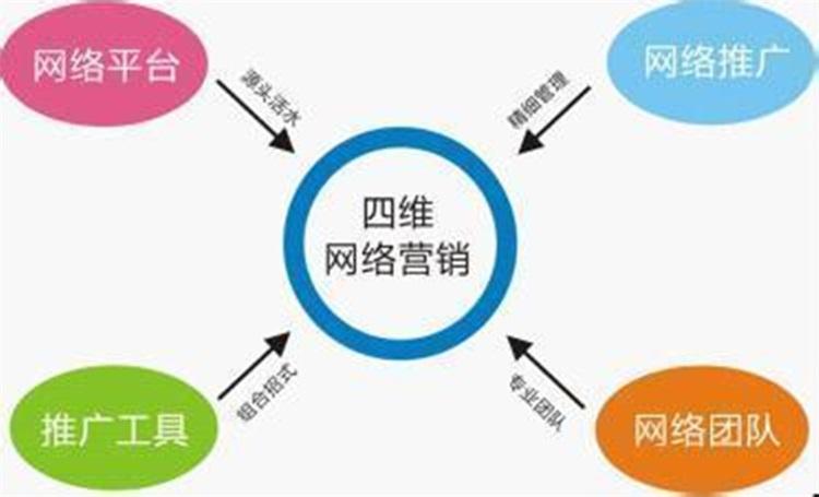 白银百度优化-想找可靠的白银百度优化公司就选甘肃广聚源网络有限公司