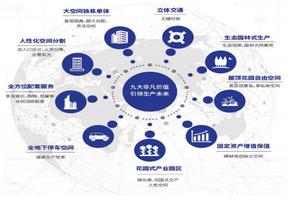 南京生产研发厂房_南京实惠的生产研发场地租赁