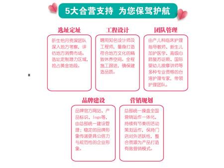 南宁月子机构加盟|月子中心加盟找昕生怡月产后护理之家