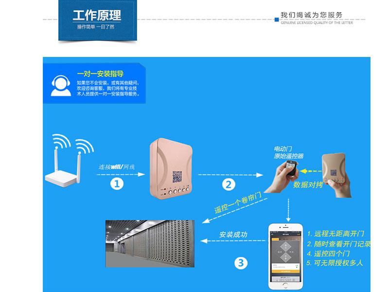 卷簾門遠程遙控器型號-合格的卷簾門wifi遙控器推薦給你