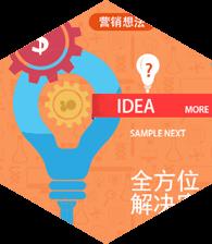 企業網站建設,企業網站建設的亮點,企業網站建設的用途