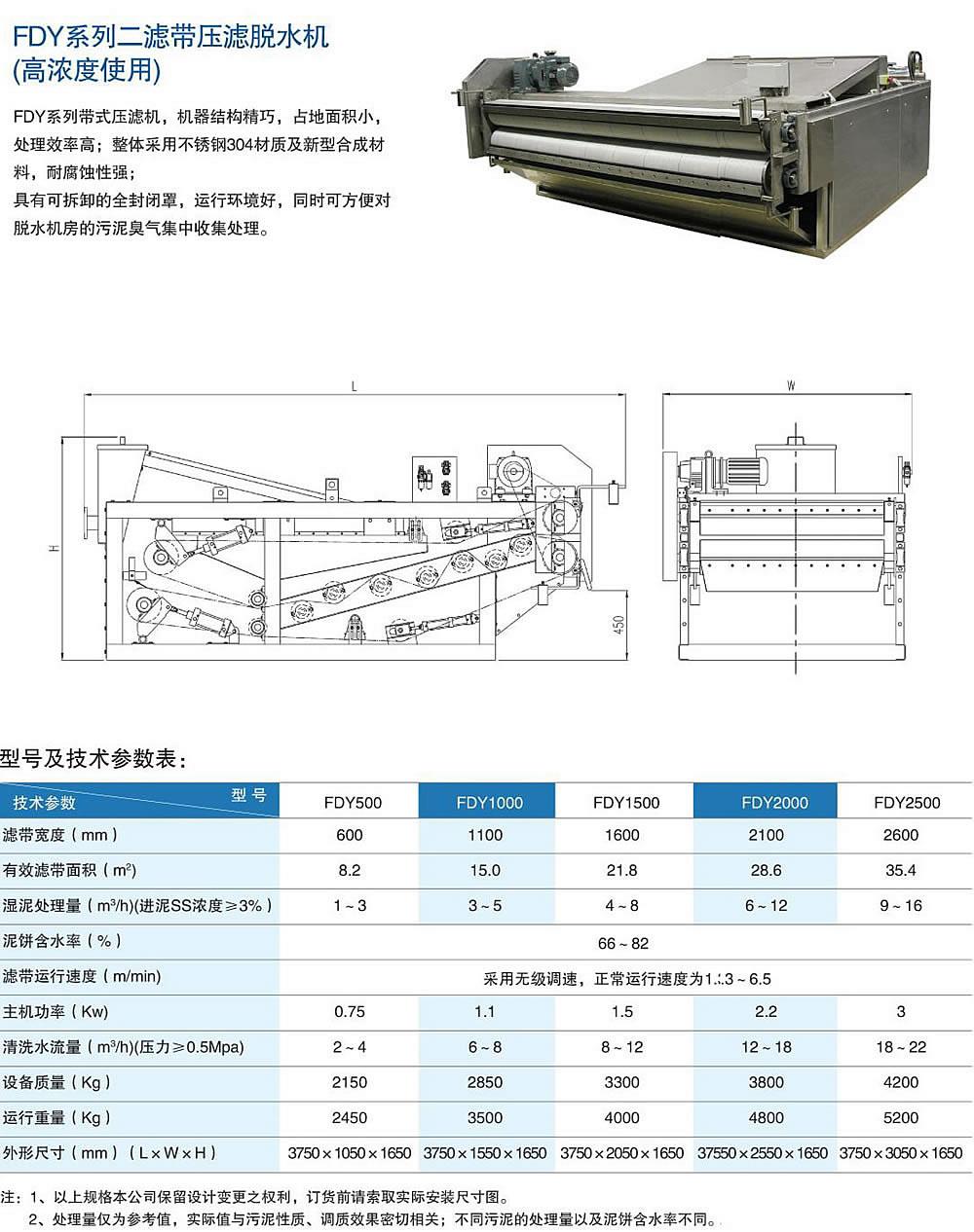 化工污水处理设备-规模大的滤带压滤脱水机生产厂家