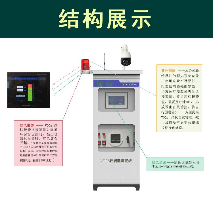 新品VOCs在線監控設備-購買品牌好的VOC在線監控設備優選中環環境