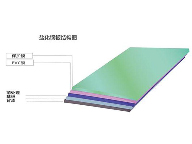 化钢板厂家-雪峰制冷提供质量硬的盐化钢板
