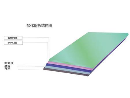 山东盐化钢板多少钱-大量供应品质可靠的盐化钢板