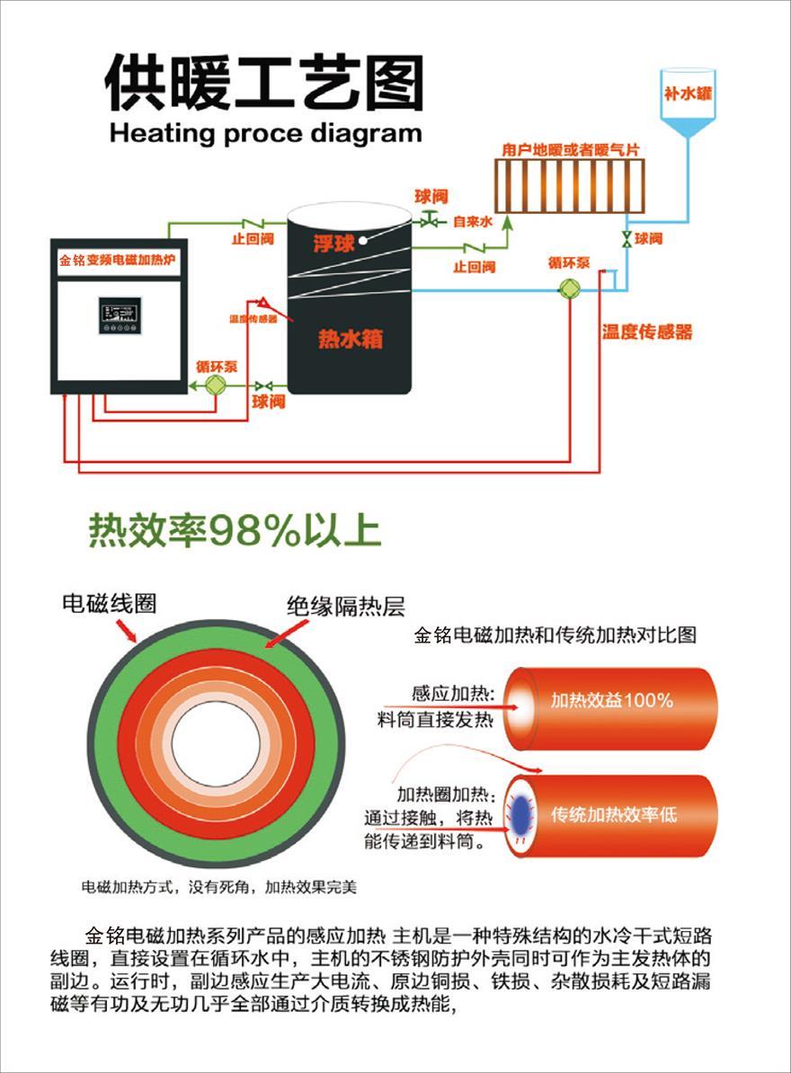 电蒸汽锅炉厂家-耐用的电蒸汽锅炉在哪可以买到