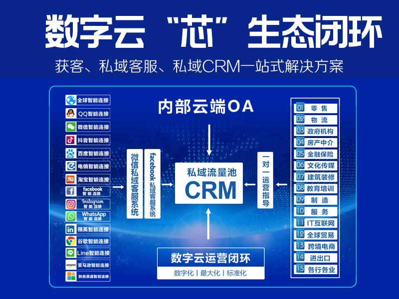 台湾跨境牛数字云|跨境牛_专业的跨境牛系统开发商