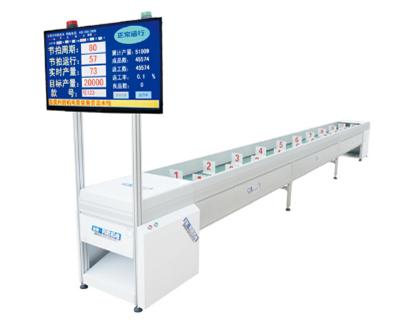 液晶龙8国际看板系统资讯-供应广东有保障的液晶龙8国际看板管理系统