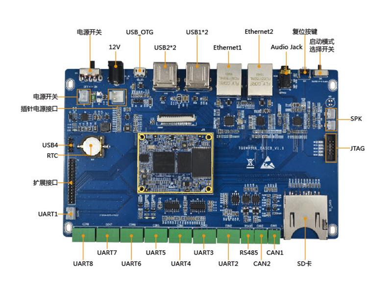 工控板-性能好的天嵌i.MX6UL批售 工控板