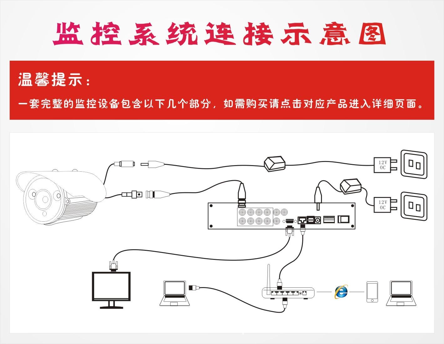 溧陽監控安裝|找合格的視頻監控安裝,就來老宋家政