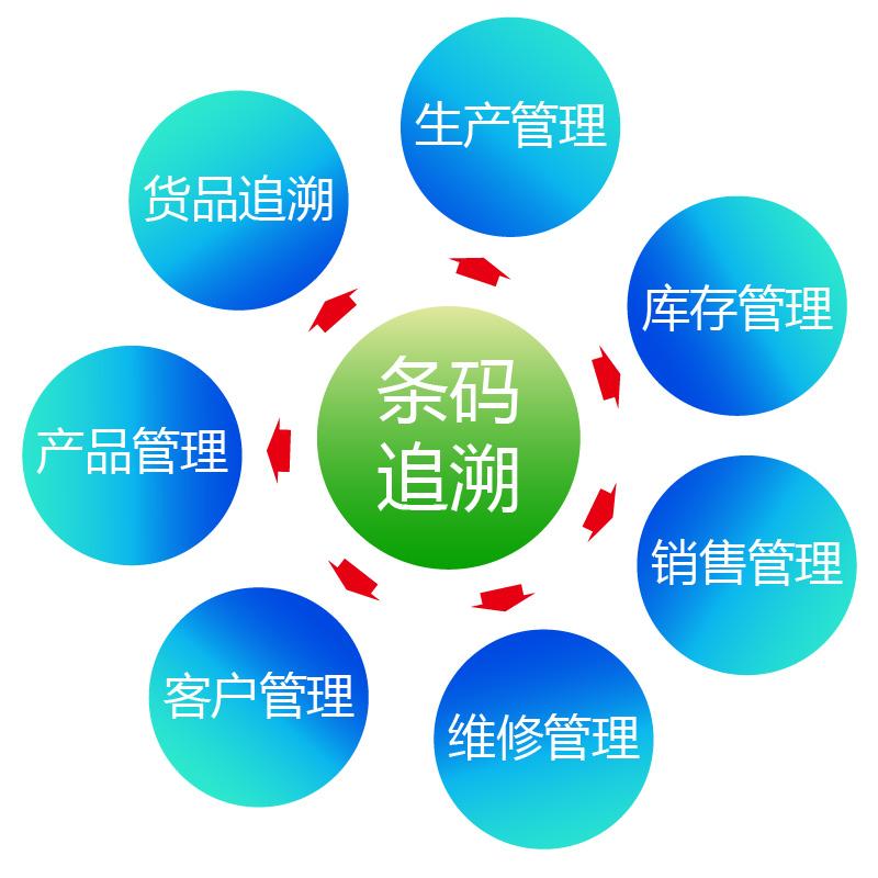 条码追溯系统案例-广州好用的工序防错条码追溯系统软件供应