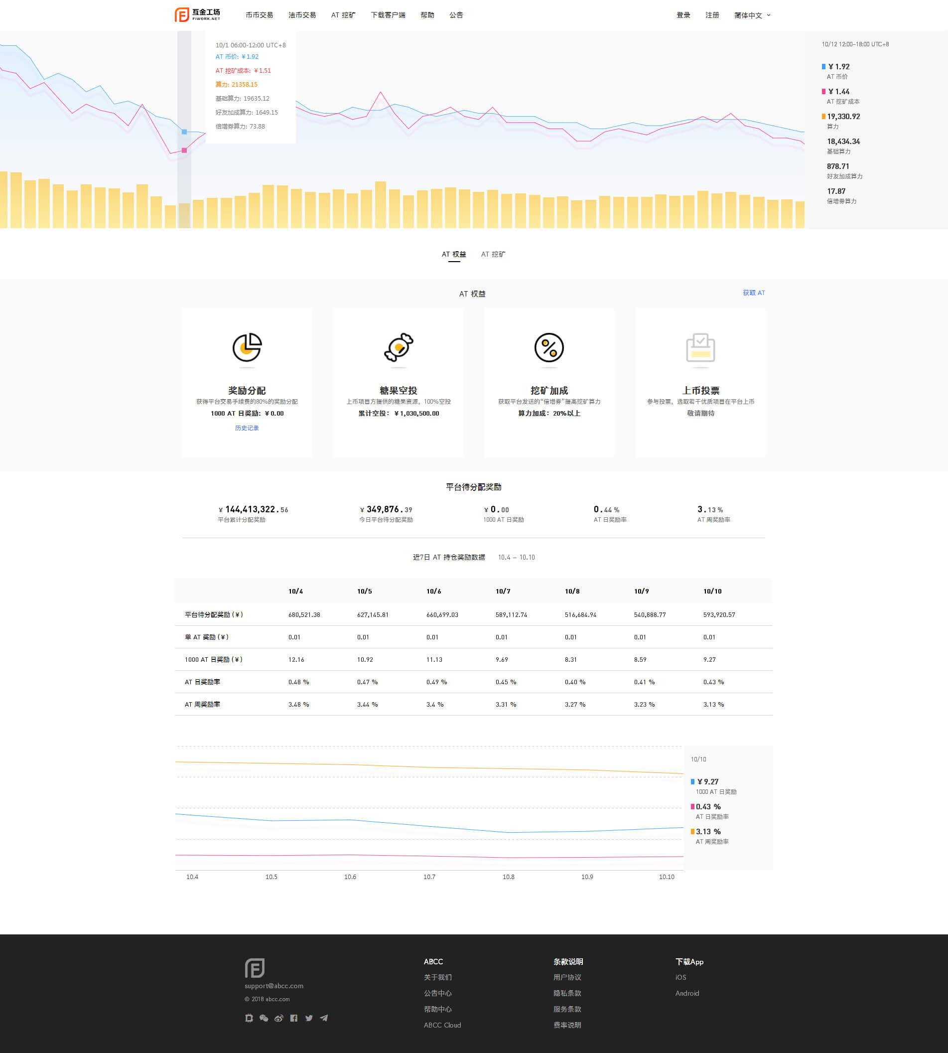 福建虚拟币交易系统公司-靠谱的河南app开发服务推荐